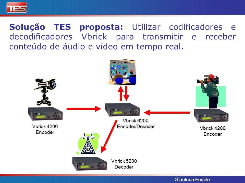 Gianluca Fedele Solução TES proposta: Utilizar codificadores e decodificadores Vbrick para transmitir e receber conteúdo de áudio e vídeo em tempo rea