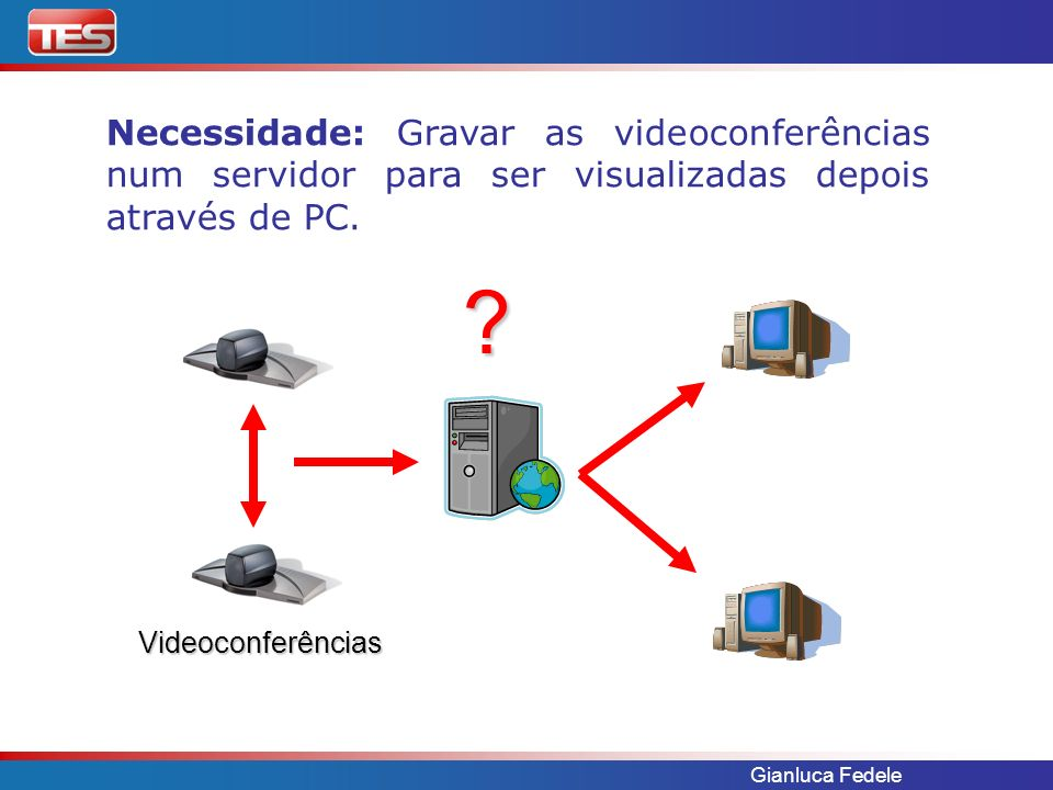 Gianluca Fedele Necessidade: Gravar as videoconferências num servidor para ser visualizadas depois através de PC. ? Videoconferências