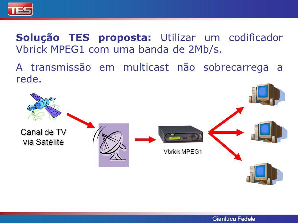 Gianluca Fedele Solução TES proposta: Utilizar um codificador Vbrick MPEG1 com uma banda de 2Mb/s. A transmissão em multicast não sobrecarrega a rede.