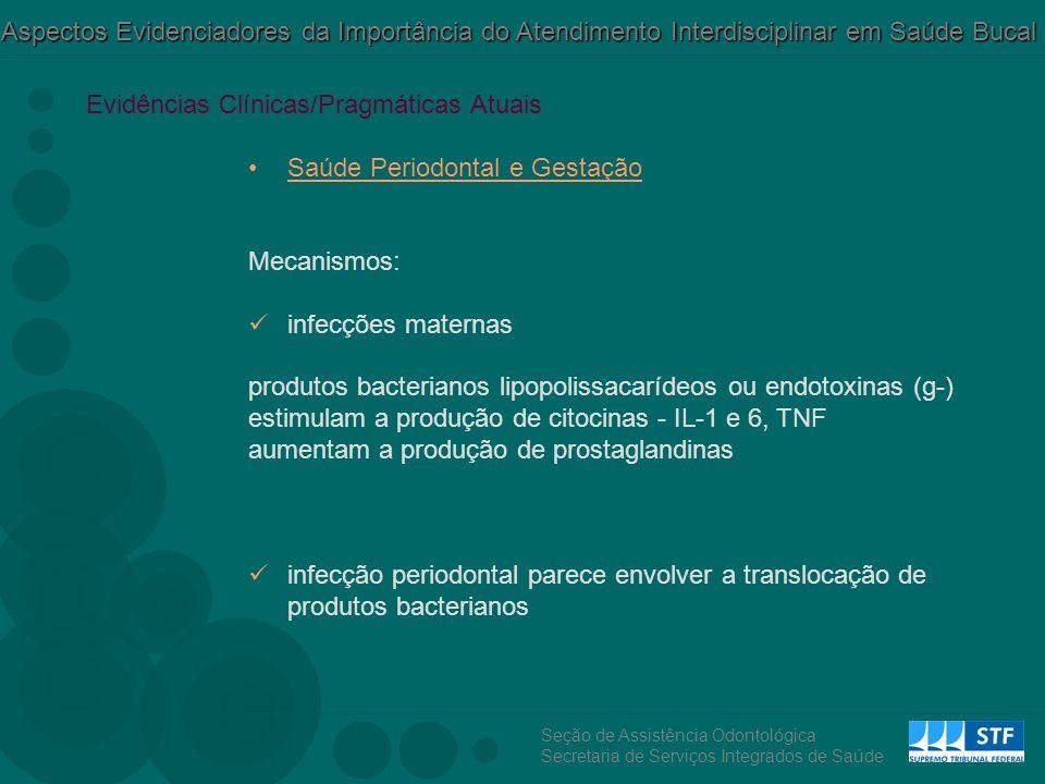 Seção de Assistência Odontológica Secretaria de Serviços Integrados de Saúde Aspectos Evidenciadores da Importância do Atendimento Interdisciplinar em Saúde Bucal Evidências Clínicas/Pragmáticas Atuais Saúde Periodontal e Gestação Mecanismos: infecções maternas produtos bacterianos lipopolissacarídeos ou endotoxinas (g-) estimulam a produção de citocinas - IL-1 e 6, TNF aumentam a produção de prostaglandinas infecção periodontal parece envolver a translocação de produtos bacterianos