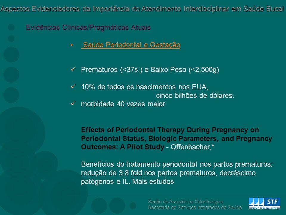 Seção de Assistência Odontológica Secretaria de Serviços Integrados de Saúde Aspectos Evidenciadores da Importância do Atendimento Interdisciplinar em Saúde Bucal Evidências Clínicas/Pragmáticas Atuais Saúde Periodontal e Gestação Prematuros (<37s.) e Baixo Peso (<2,500g) 10% de todos os nascimentos nos EUA, cinco bilhões de dólares.
