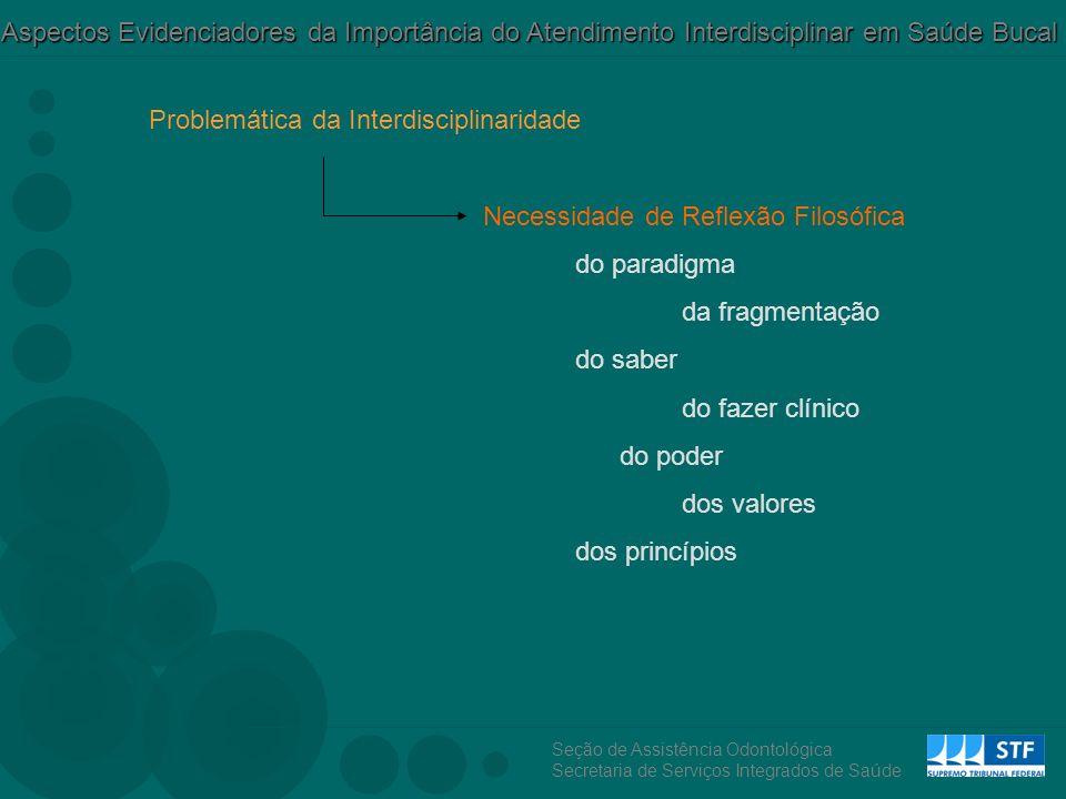 Seção de Assistência Odontológica Secretaria de Serviços Integrados de Saúde Aspectos Evidenciadores da Importância do Atendimento Interdisciplinar em Saúde Bucal Problemática da Interdisciplinaridade Necessidade de Reflexão Filosófica do paradigma da fragmentação do saber do fazer clínico do poder dos valores dos princípios