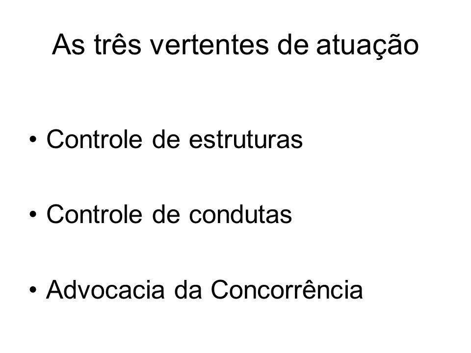 SBDC CADE, SDE e SEAE et alii SDE (2003/2004) –Estruturas: agilidade à instrução e sofisticação das análises econômica e econométrica (criação do Centro de Métodos Quantitativos) –Condutas: foco na repressão a cartéis e inovação das técnicas de investigação (criação do Centro de Inteligência Investigativa)
