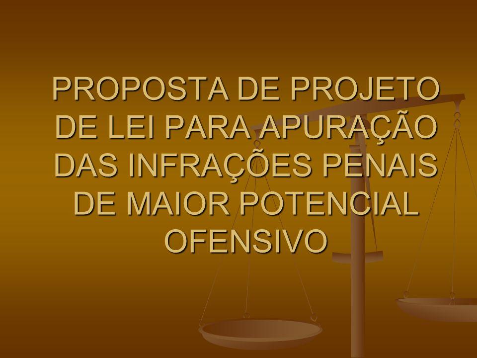 PROPOSTA DE PROJETO DE LEI PARA APURAÇÃO DAS INFRAÇÕES PENAIS DE MAIOR POTENCIAL OFENSIVO