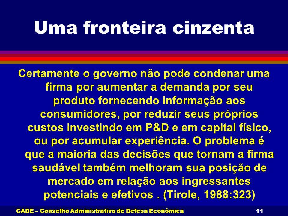 CADE – Conselho Administrativo de Defesa Econômica11 Uma fronteira cinzenta Certamente o governo não pode condenar uma firma por aumentar a demanda po