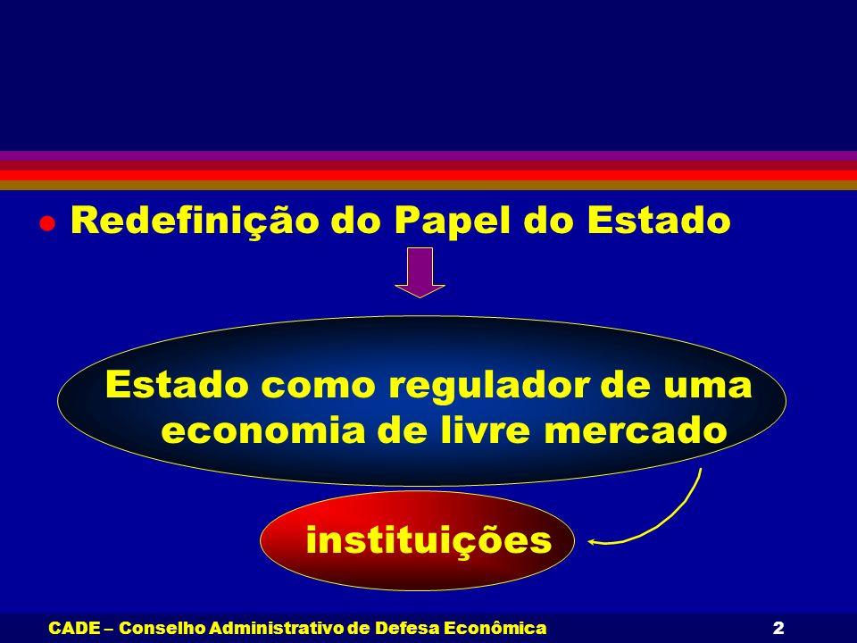 CADE – Conselho Administrativo de Defesa Econômica2 l Redefinição do Papel do Estado Estado como regulador de uma economia de livre mercado instituiçõ