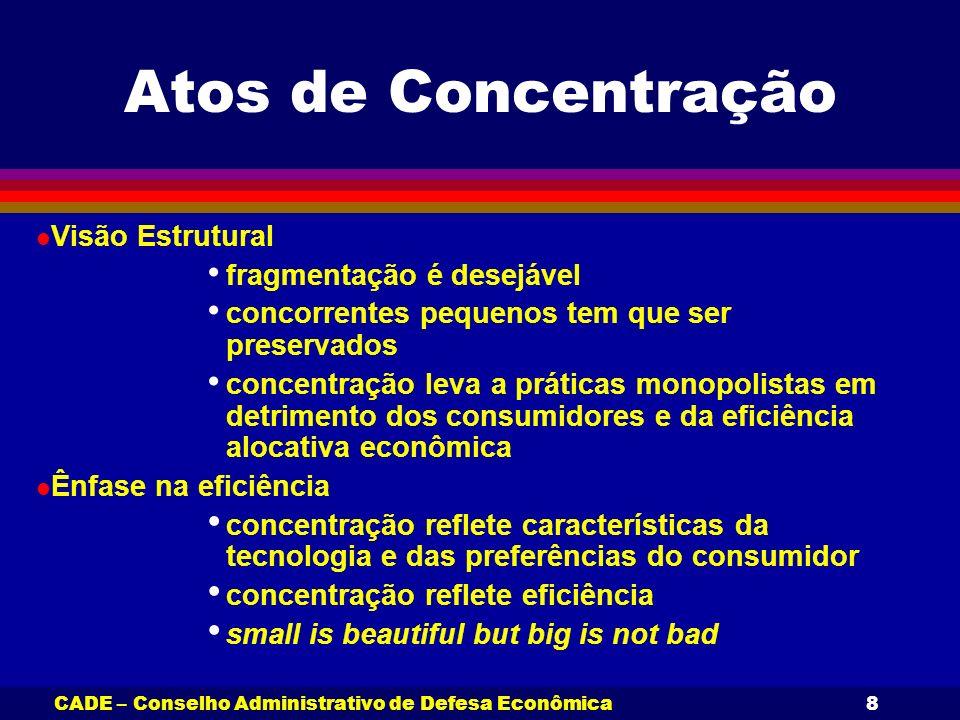 8 Atos de Concentração l Visão Estrutural fragmentação é desejável concorrentes pequenos tem que ser preservados concentração leva a práticas monopoli