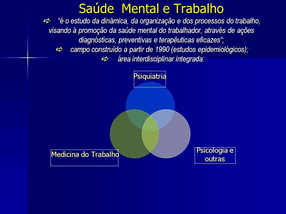 Saúde Mental e Trabalho é o estudo da dinâmica, da organização e dos processos do trabalho, visando à promoção da saúde mental do trabalhador, através