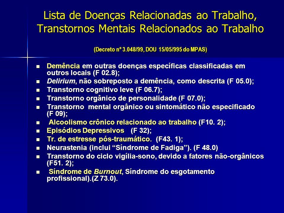 Lista de Doenças Relacionadas ao Trabalho, Transtornos Mentais Relacionados ao Trabalho (Decreto nº 3.048/99, DOU 15/05/995 do MPAS) Demência em outra