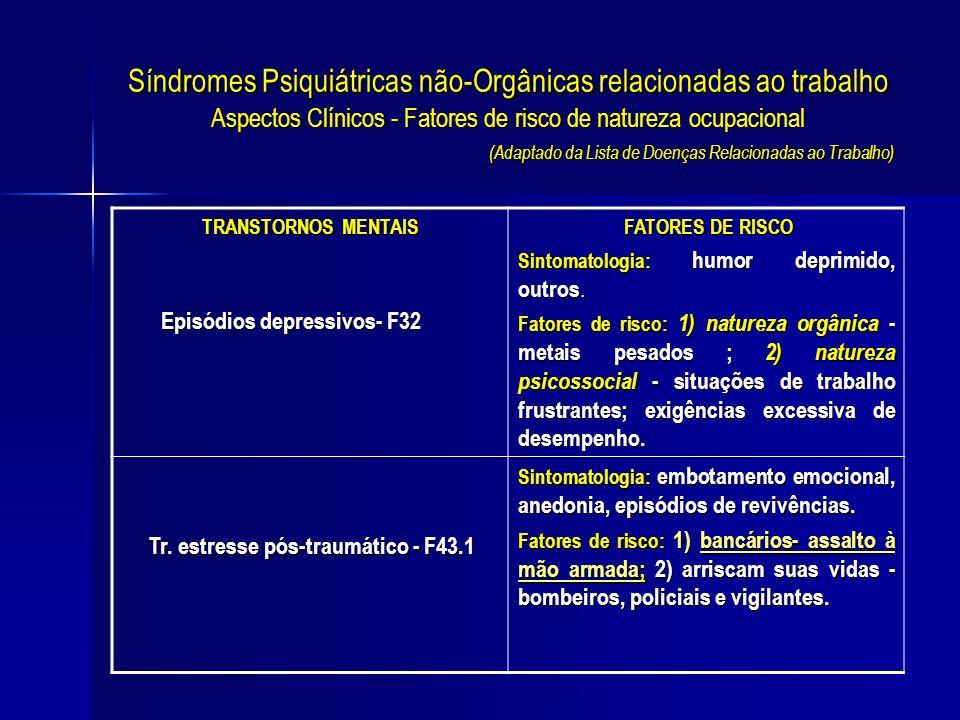Síndromes Psiquiátricas não-Orgânicas relacionadas ao trabalho Aspectos Clínicos - Fatores de risco de natureza ocupacional (Adaptado da Lista de Doen