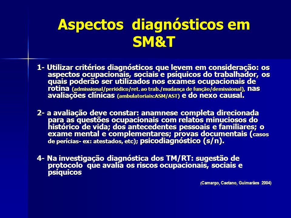 Aspectos diagnósticos em SM&T 1- Utilizar critérios diagnósticos que levem em consideração: os aspectos ocupacionais, sociais e psíquicos do trabalhad