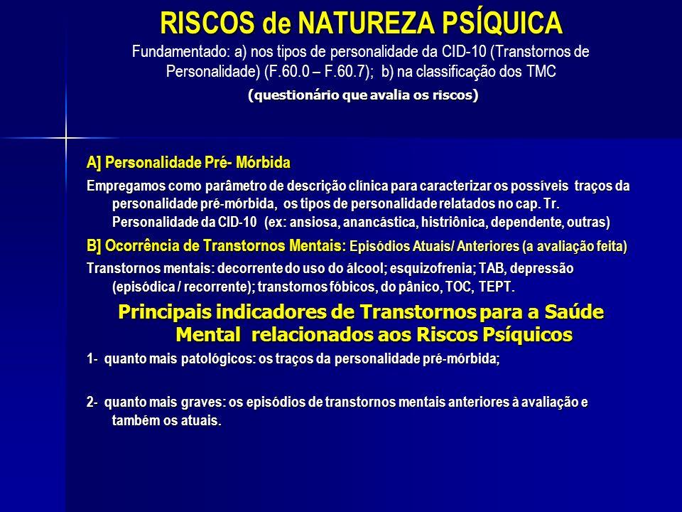 RISCOS de NATUREZA PSÍQUICA (questionário que avalia os riscos) RISCOS de NATUREZA PSÍQUICA Fundamentado: a) nos tipos de personalidade da CID-10 (Tra