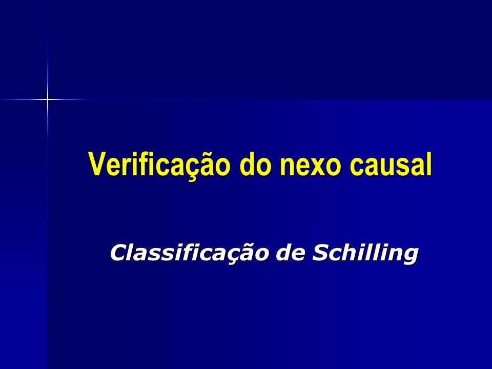 Verificação do nexo causal Classificação de Schilling Classificação de Schilling
