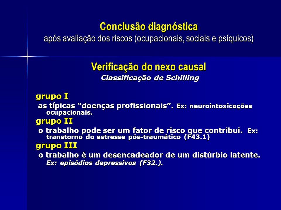 Conclusão diagnóstica após avaliação dos riscos (ocupacionais, sociais e psíquicos) Verificação do nexo causal Classificação de Schilling Classificaçã