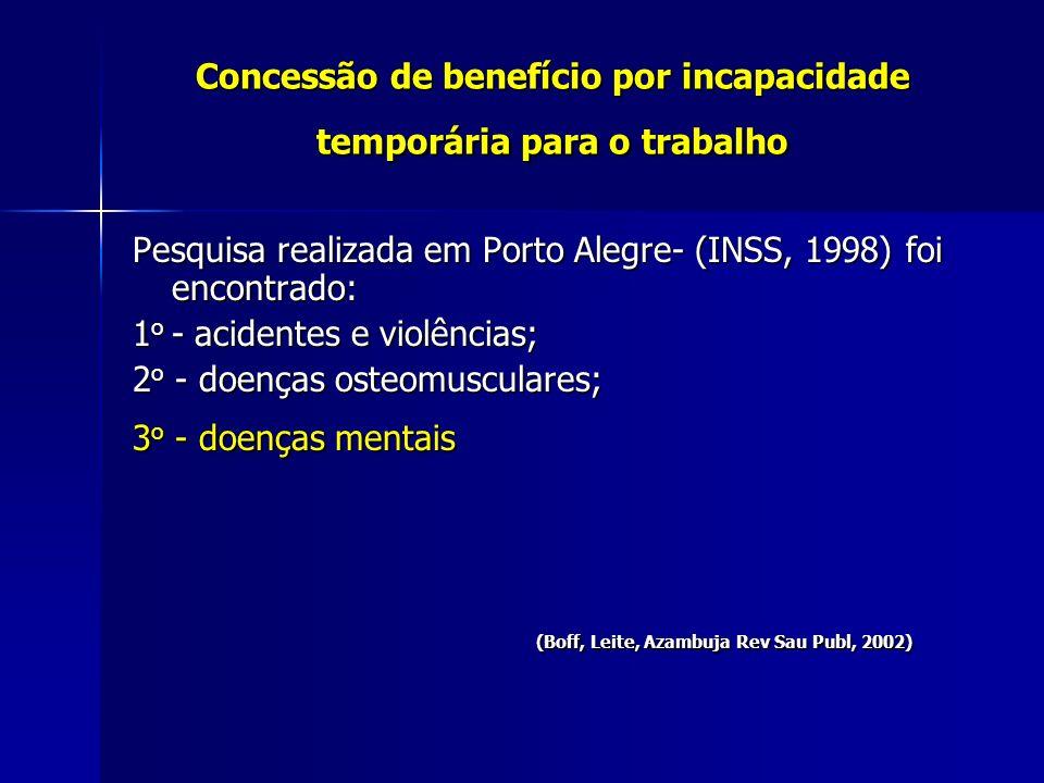 Concessão de benefício por incapacidade temporária para o trabalho Pesquisa realizada em Porto Alegre- (INSS, 1998) foi encontrado: 1 o - acidentes e