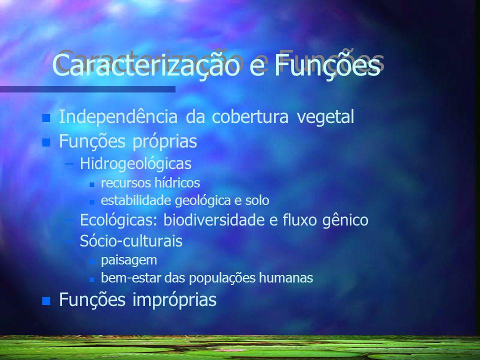Caracterização e Funções n n Independência da cobertura vegetal n n Funções próprias – –Hidrogeológicas n n recursos hídricos n n estabilidade geológi