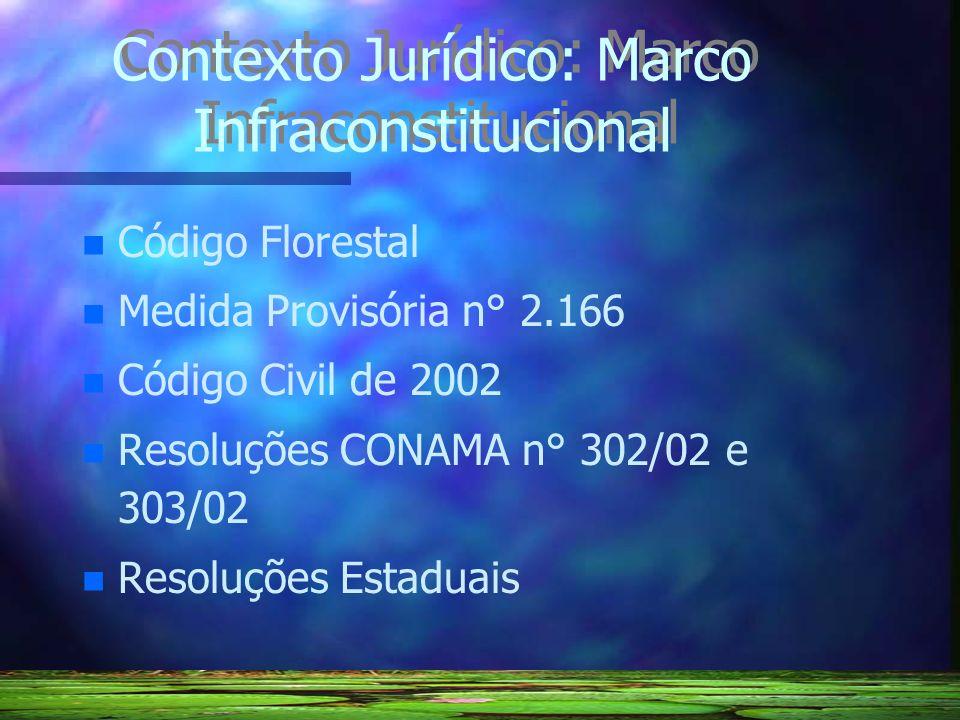 Contexto Jurídico: Marco Infraconstitucional n n Código Florestal n n Medida Provisória n° 2.166 n n Código Civil de 2002 n n Resoluções CONAMA n° 302