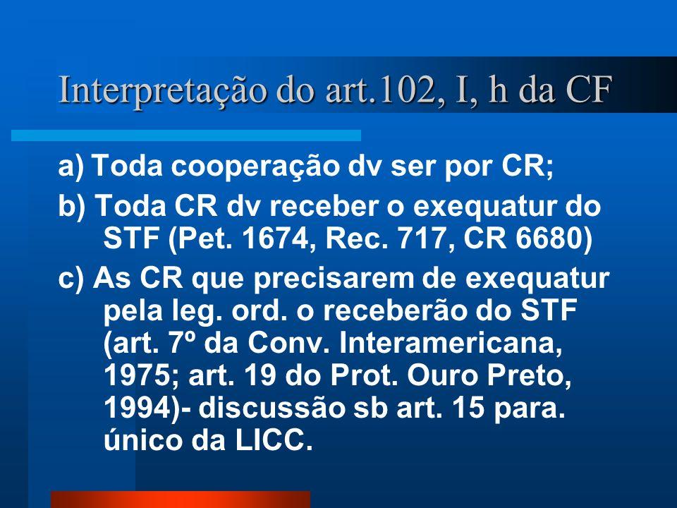 Interpretação do art.102, I, h da CF a) Toda cooperação dv ser por CR; b) Toda CR dv receber o exequatur do STF (Pet. 1674, Rec. 717, CR 6680) c) As C