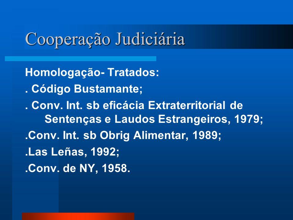 Cooperação Judiciária Homologação- Tratados:. Código Bustamante;. Conv. Int. sb eficácia Extraterritorial de Sentenças e Laudos Estrangeiros, 1979;.Co