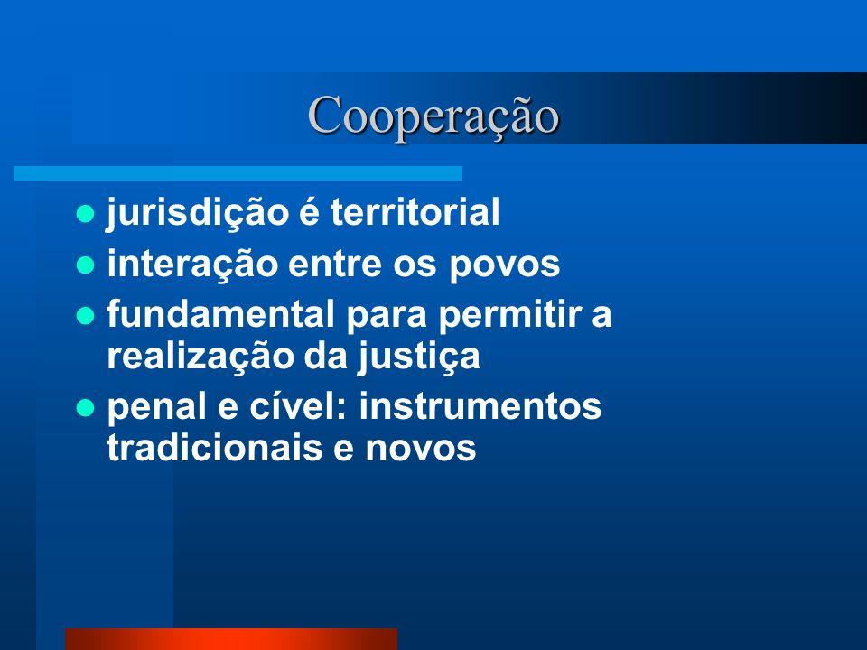 Cooperação jurisdição é territorial interação entre os povos fundamental para permitir a realização da justiça penal e cível: instrumentos tradicionai