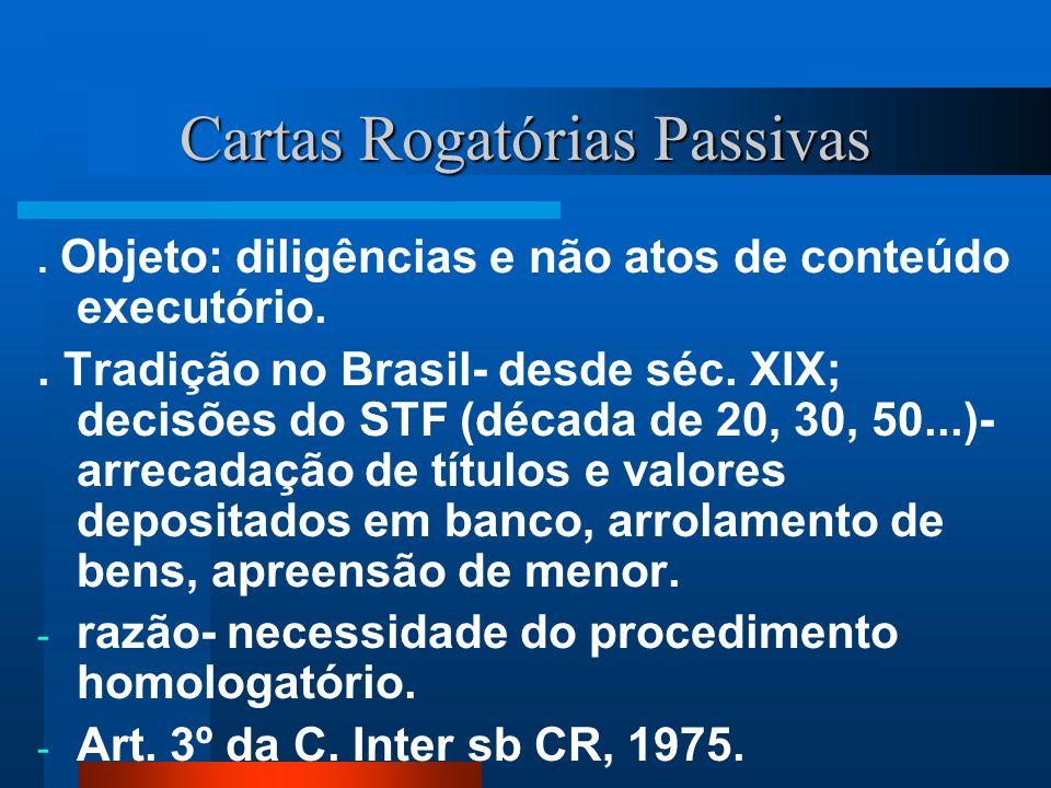 Cartas Rogatórias Passivas. Objeto: diligências e não atos de conteúdo executório.. Tradição no Brasil- desde séc. XIX; decisões do STF (década de 20,