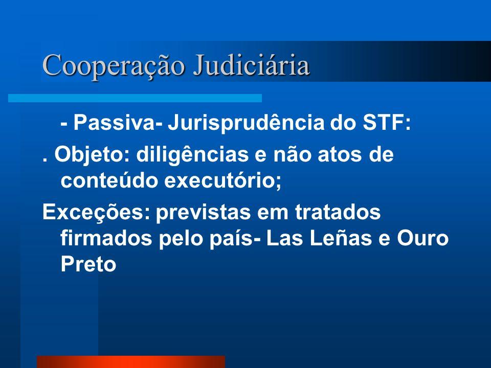Cooperação Judiciária - Passiva- Jurisprudência do STF:. Objeto: diligências e não atos de conteúdo executório; Exceções: previstas em tratados firmad