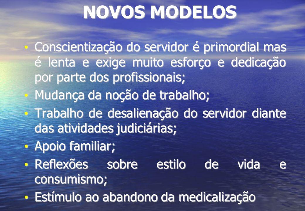 NOVOS MODELOS Conscientização do servidor é primordial mas é lenta e exige muito esforço e dedicação por parte dos profissionais; Conscientização do s