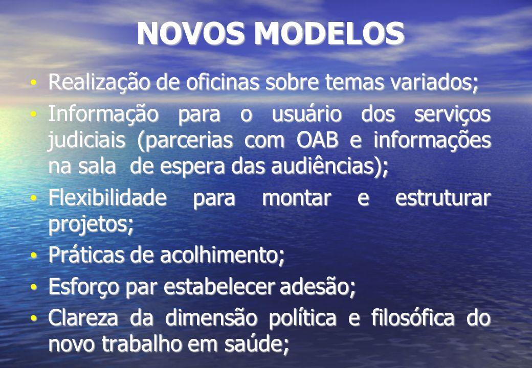 NOVOS MODELOS Realização de oficinas sobre temas variados; Realização de oficinas sobre temas variados; Informação para o usuário dos serviços judicia
