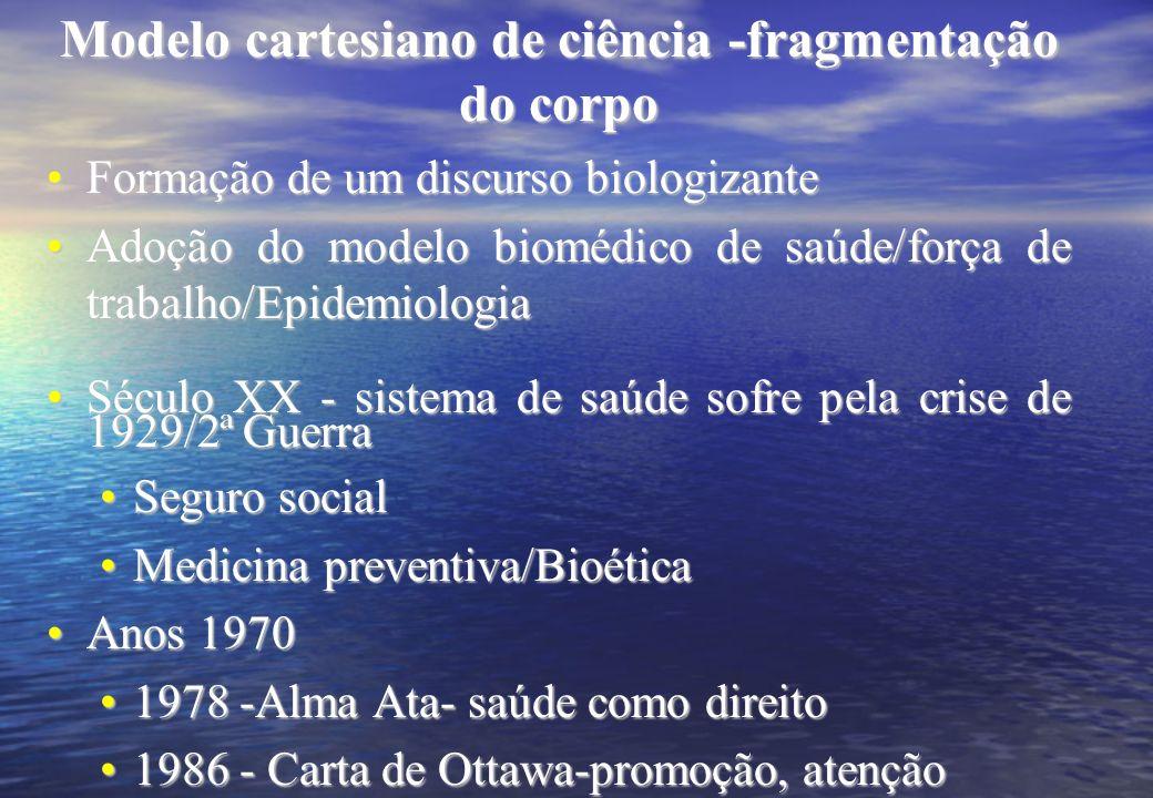 Modelo cartesiano de ciência -fragmentação do corpo Formação de um discurso biologizanteFormação de um discurso biologizante Adoção do modelo biomédic