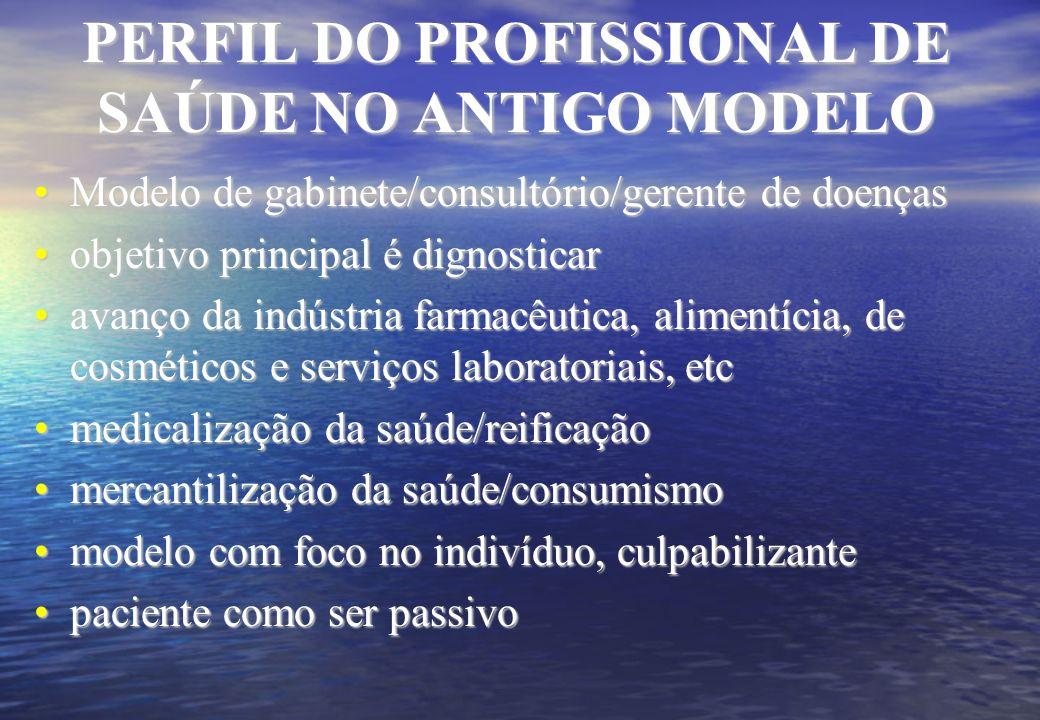 PERFIL DO PROFISSIONAL DE SAÚDE NO ANTIGO MODELO Modelo de gabinete/consultório/gerente de doençasModelo de gabinete/consultório/gerente de doenças ob