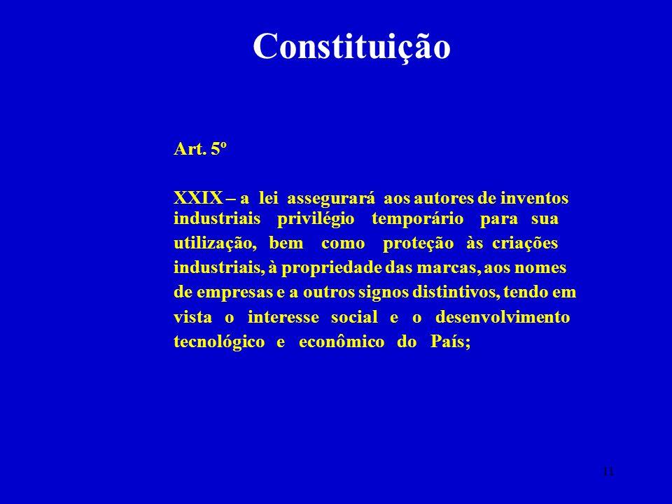11 Constituição Art. 5º XXIX – a lei assegurará aos autores de inventos industriais privilégio temporário para sua utilização, bem como proteção às cr