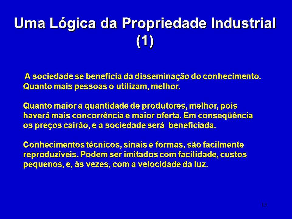 13 Uma Lógica da Propriedade Industrial (1) A sociedade se beneficia da disseminação do conhecimento. Quanto mais pessoas o utilizam, melhor. Quanto m