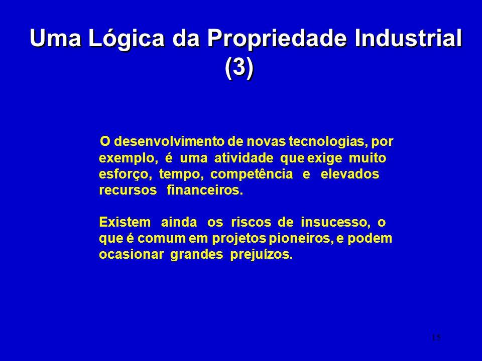 15 Uma Lógica da Propriedade Industrial (3) O desenvolvimento de novas tecnologias, por exemplo, é uma atividade que exige muito esforço, tempo, compe