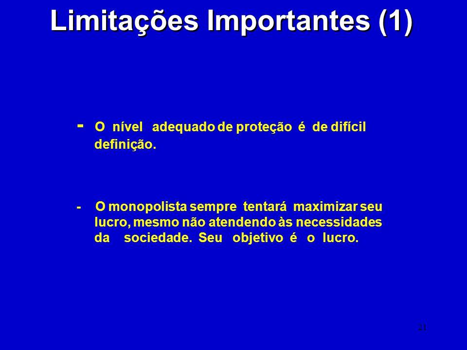 21 Limitações Importantes (1) - O nível adequado de proteção é de difícil definição. - O monopolista sempre tentará maximizar seu lucro, mesmo não ate