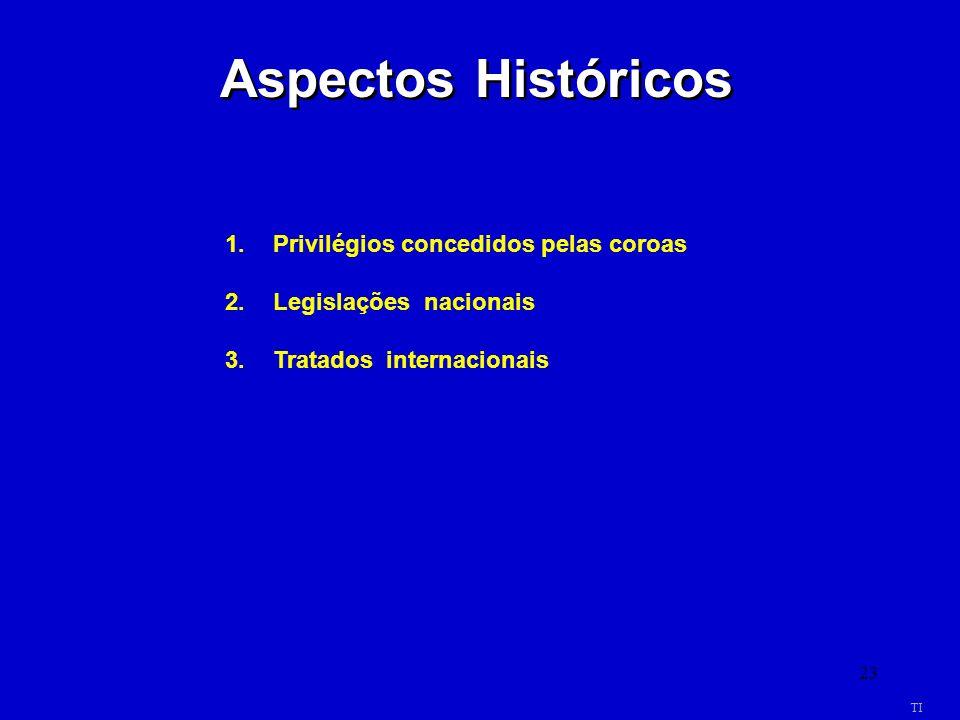 23 Aspectos Históricos 1.Privilégios concedidos pelas coroas 2.Legislações nacionais 3.Tratados internacionais TI