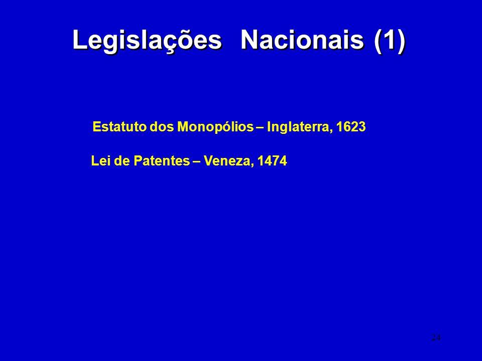 24 Legislações Nacionais (1) Estatuto dos Monopólios – Inglaterra, 1623 Lei de Patentes – Veneza, 1474