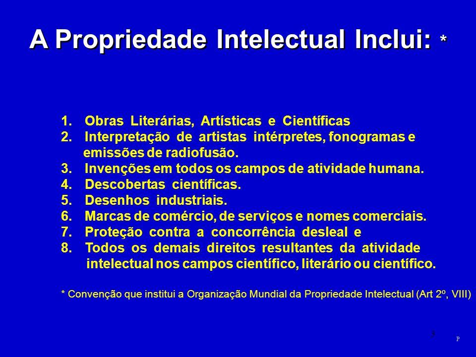 3 A Propriedade Intelectual Inclui: * 1.Obras Literárias, Artísticas e Científicas 2.Interpretação de artistas intérpretes, fonogramas e emissões de r