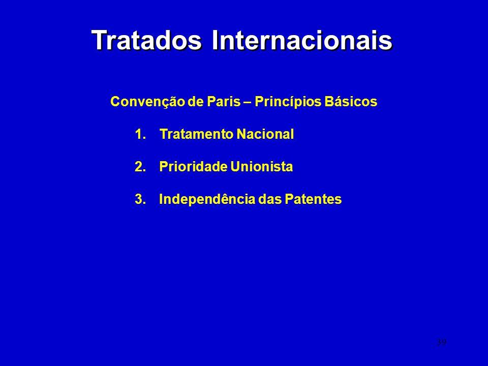 39 Tratados Internacionais Convenção de Paris – Princípios Básicos 1.Tratamento Nacional 2.Prioridade Unionista 3.Independência das Patentes