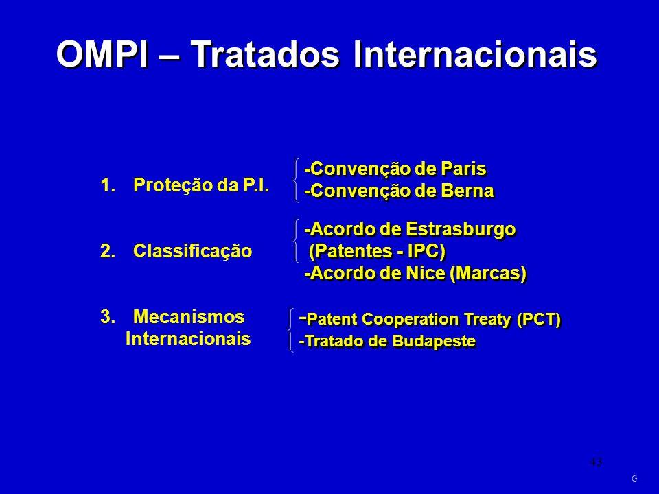 43 OMPI – Tratados Internacionais 1.Proteção da P.I. 2.Classificação 3.Mecanismos Internacionais -Convenção de Paris -Convenção de Berna -Convenção de