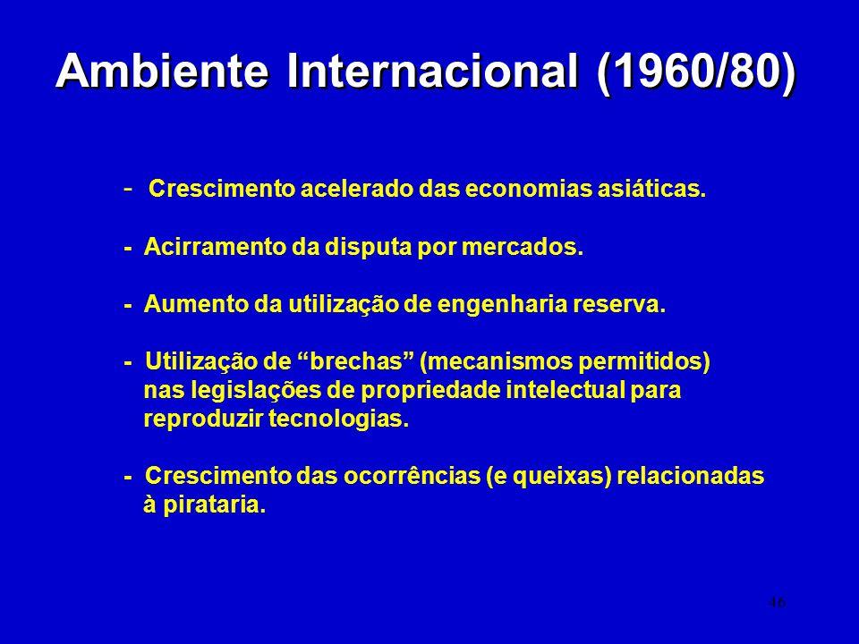 46 Ambiente Internacional (1960/80) - Crescimento acelerado das economias asiáticas. - Acirramento da disputa por mercados. - Aumento da utilização de