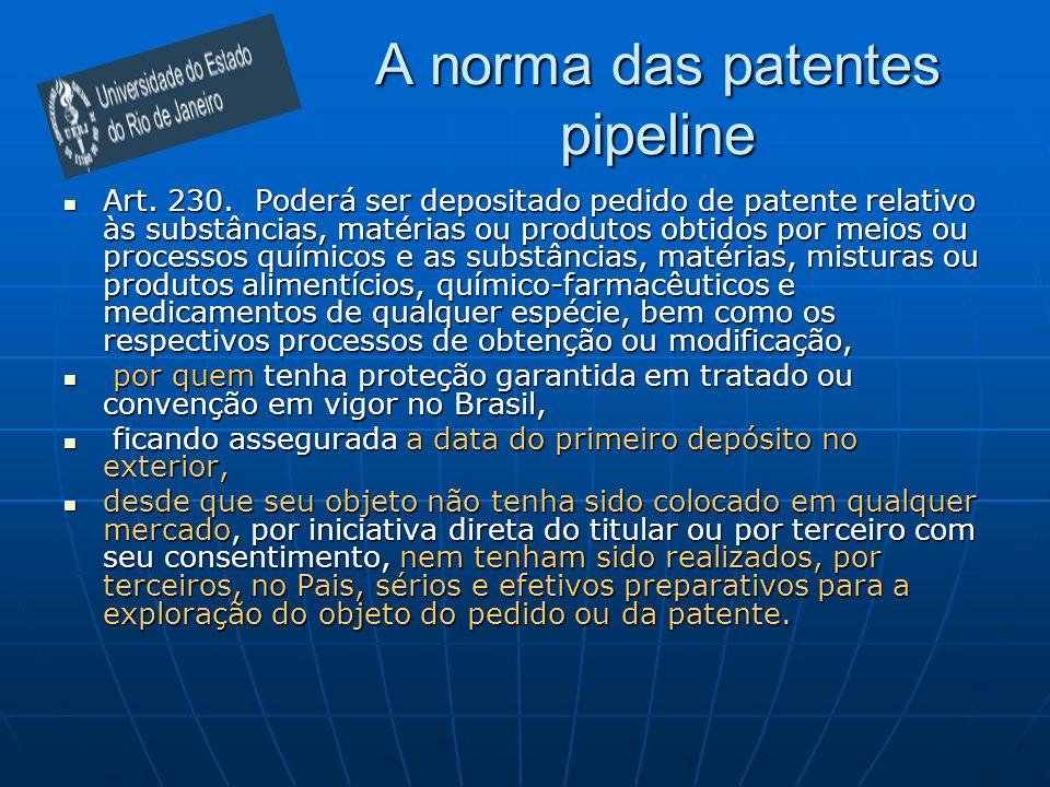 O teor do pipeline