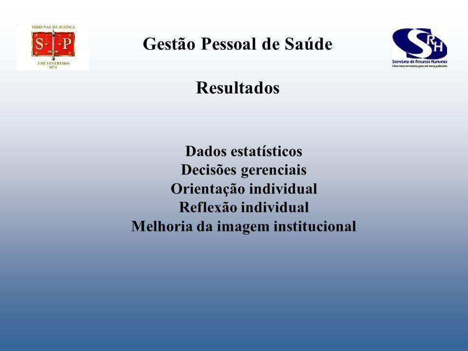 Resultados Gestão Pessoal de Saúde Resultados Dados estatísticos Decisões gerenciais Orientação individual Reflexão individual Melhoria da imagem inst