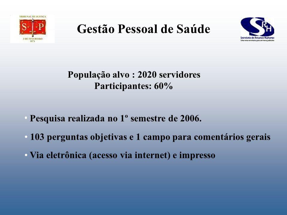 Pesquisa realizada no 1º semestre de 2006. 103 perguntas objetivas e 1 campo para comentários gerais Via eletrônica (acesso via internet) e impresso P