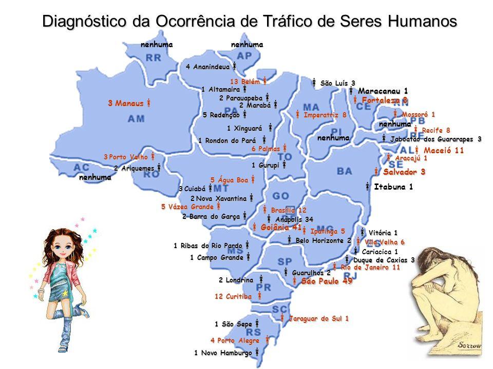 Maceió 11 3 Manaus 3 Manaus Diagnóstico da Ocorrência de Tráfico de Seres Humanos nenhuma Salvador 3 Salvador 3 Itabuna 1 Maracanau 1 Maracanau 1 Fort