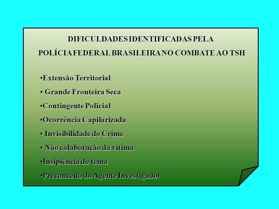 DIFICULDADES IDENTIFICADAS PELA POLÍCIA FEDERAL BRASILEIRA NO COMBATE AO TSH POLÍCIA FEDERAL BRASILEIRA NO COMBATE AO TSH Extensão TerritorialExtensão