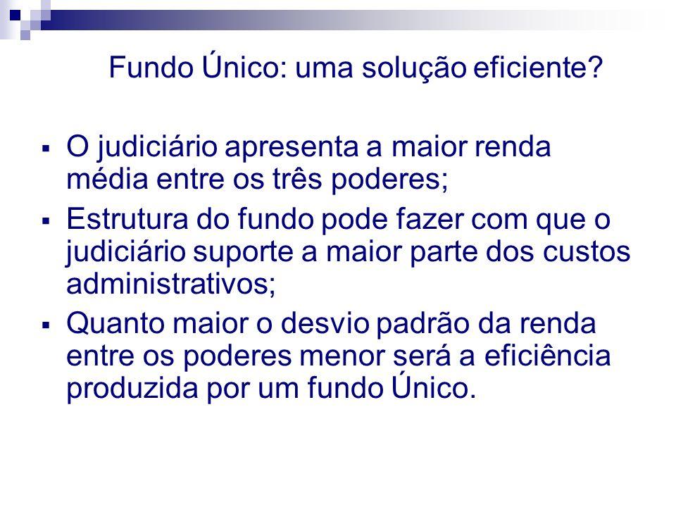 Fundo Único: uma solução eficiente.