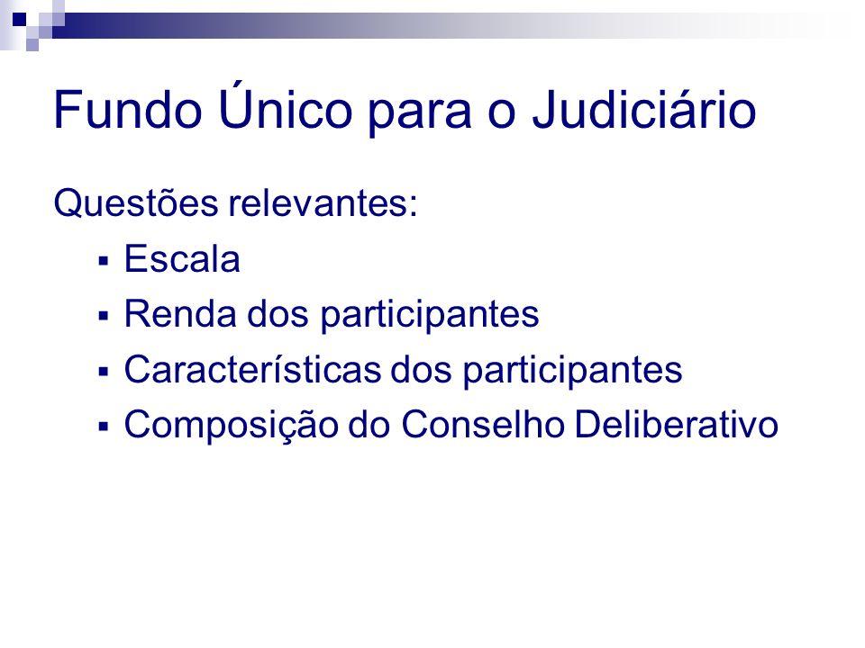Fundo Único para o Judiciário Questões relevantes: Escala Renda dos participantes Características dos participantes Composição do Conselho Deliberativo