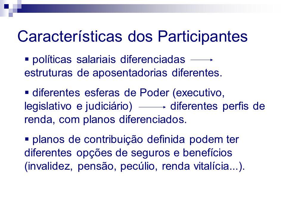 Características dos Participantes políticas salariais diferenciadas estruturas de aposentadorias diferentes.
