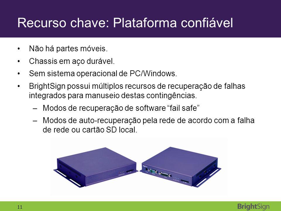11 Recurso chave: Plataforma confiável Não há partes móveis. Chassis em aço durável. Sem sistema operacional de PC/Windows. BrightSign possui múltiplo