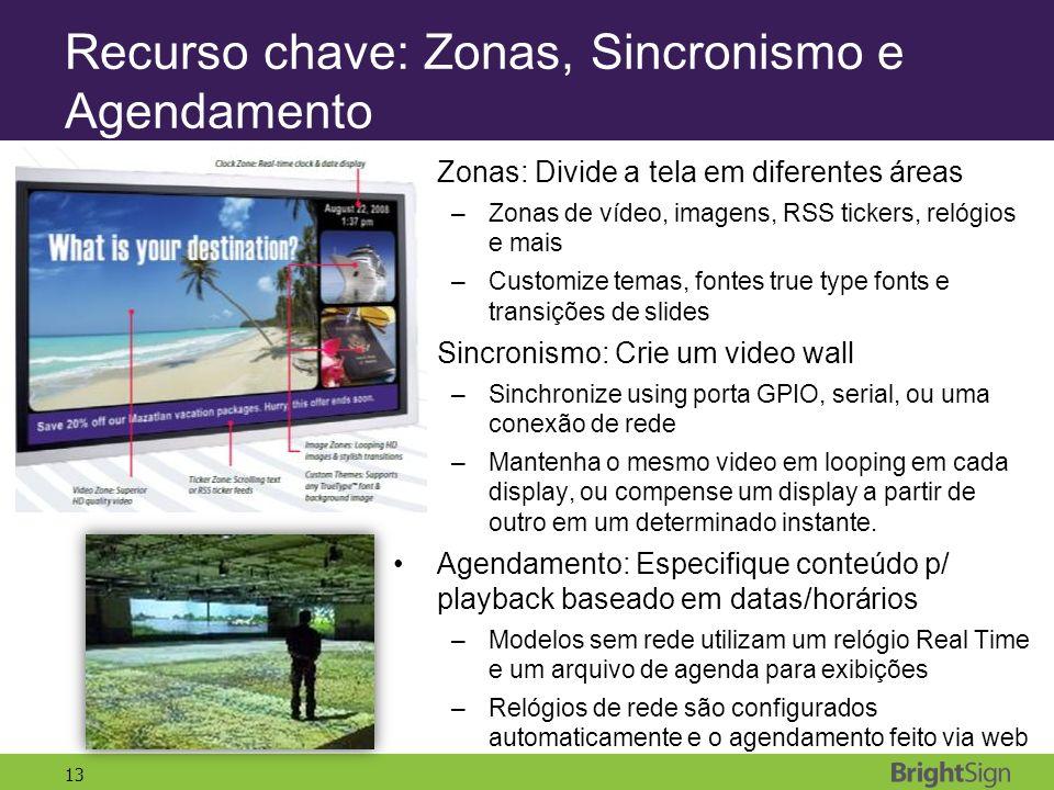 13 Recurso chave: Zonas, Sincronismo e Agendamento Zonas: Divide a tela em diferentes áreas –Zonas de vídeo, imagens, RSS tickers, relógios e mais –Cu